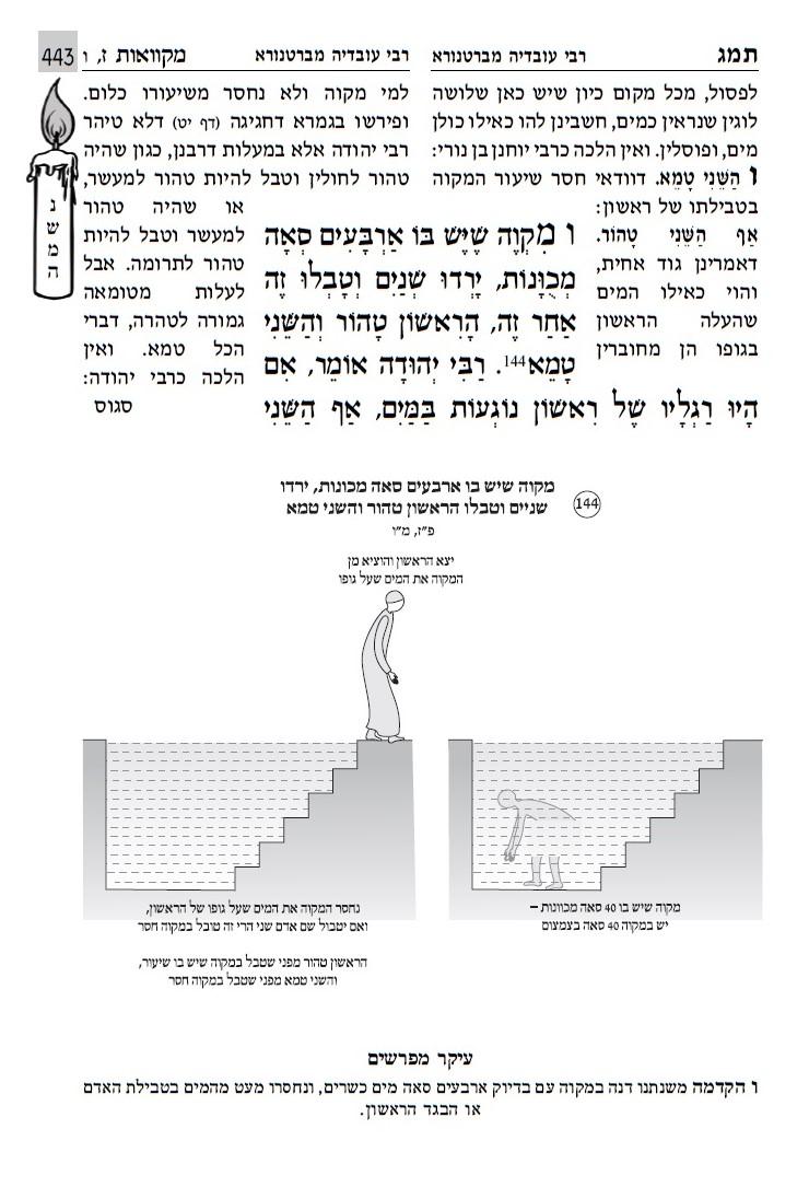 משנה בהירה - מקוואות-2: משניות לבית האבל